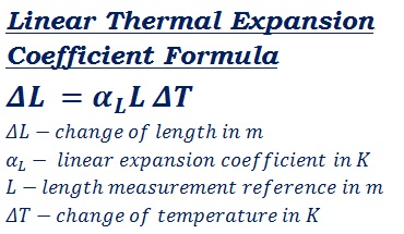 formula to calculate thermal expansion coefficient