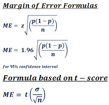 formula to estimate margin of error ME = 1.96 x √((p(1-p)/n) )