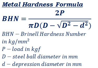 formula to calculate BHN number or metal hardness