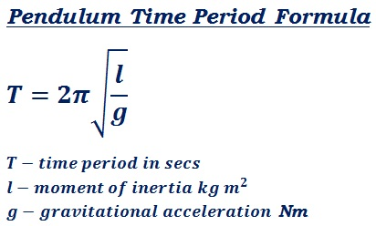 formula to calculate pendulum's oscillating time period