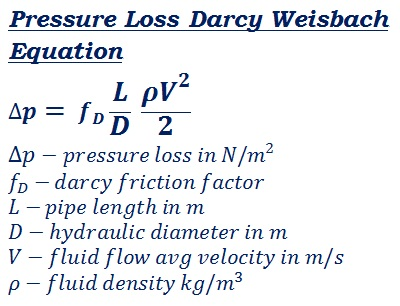 formula to calculate Darcy Weisbach pressure loss due to friction