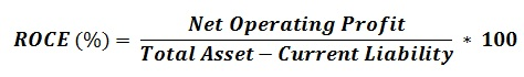 ROCE - Return on Capital Employed Calculation Formula