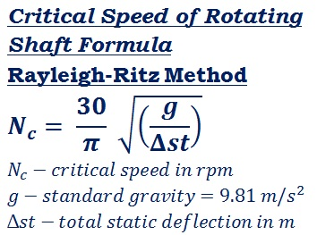 formula to calculate critical speed N<sub>c</sub> of a rotating shaft