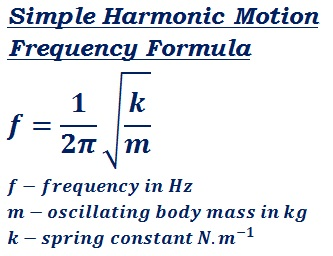 formula to calculate simple harmonic motion frequency
