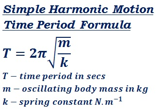formula to calculate simple harmonic motion time period