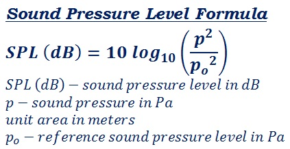 formula to calculate Sound Pressure Level (SPL)