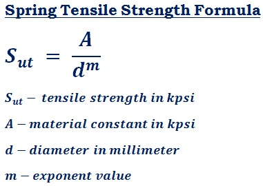 formula to calculate spring material tensile strength