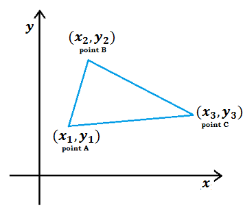 XY coordinate Triangle