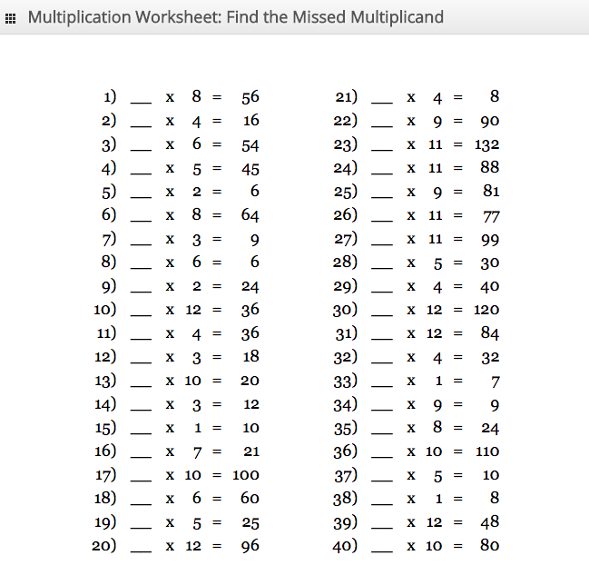 Multiplicand Missing - Multiplication Worksheet