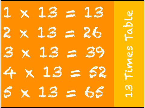 13 Times Table