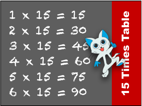 15 Times Table