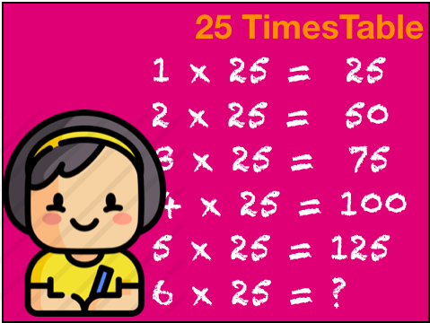 25 Times Table - Multiplication