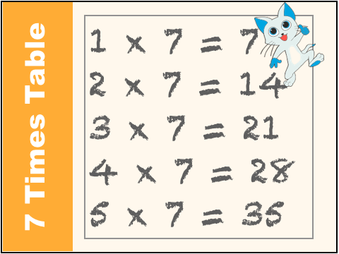 7 Times Table - Multiplication