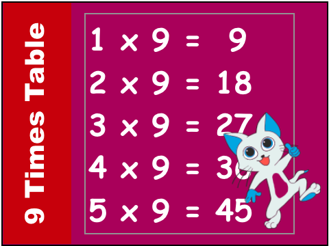 9 Times Table Multiplication