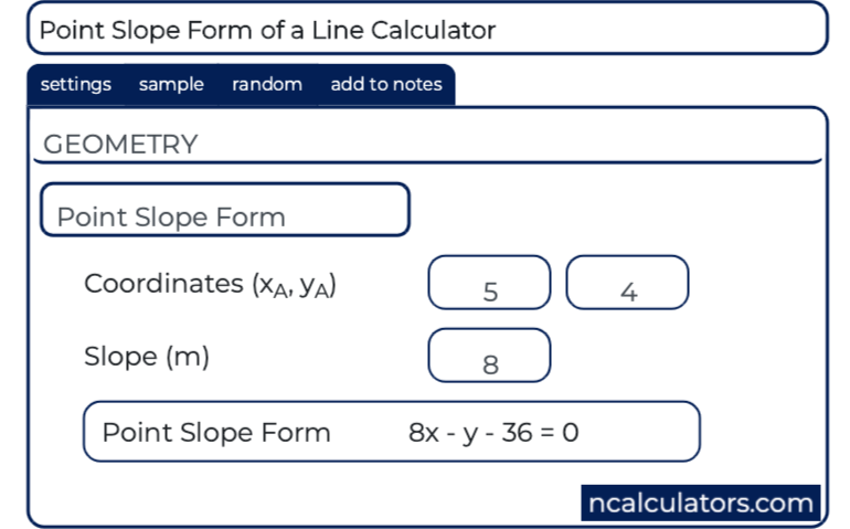 Point Slope Form Calculator