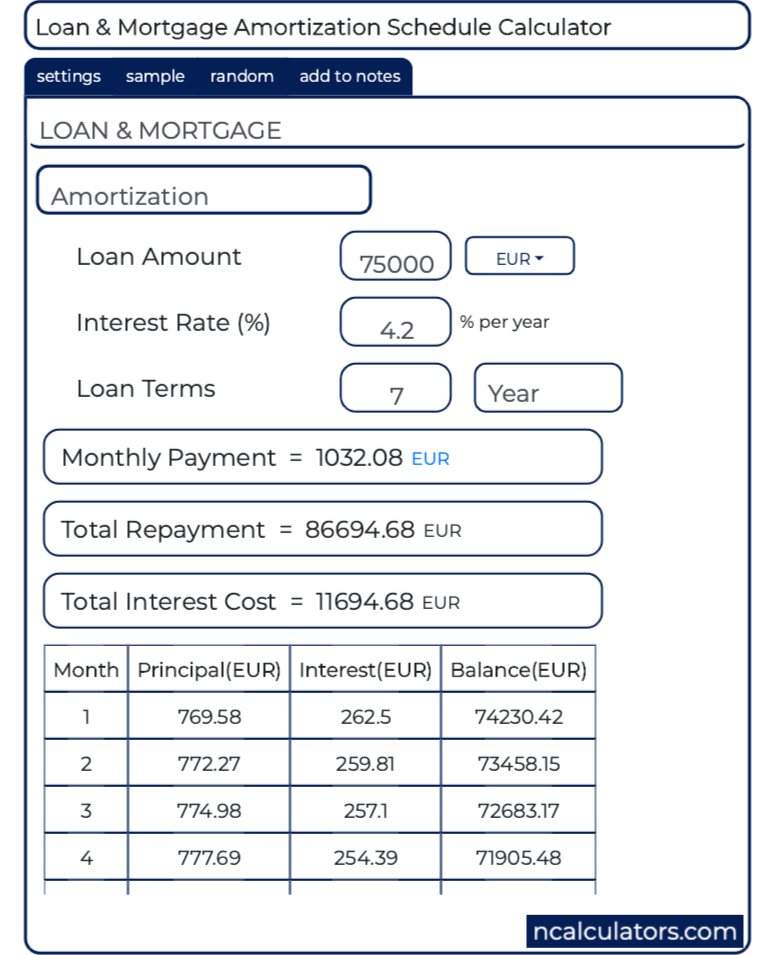 payment schedule  amortization  calculator
