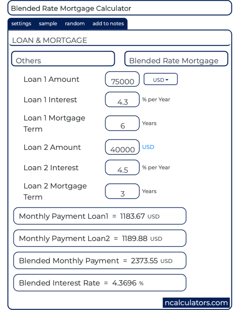 Blended Rate Mortgage Calculator
