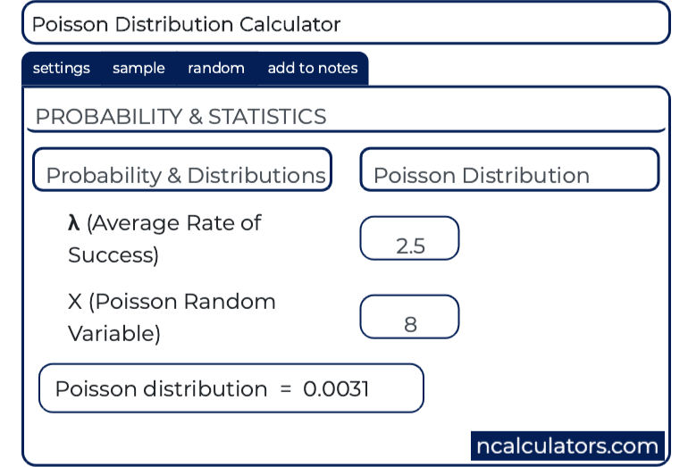 Poisson Distribution Calculator on hypergeometric distribution, chi-square distribution, probability distribution, unimodal symmetrical distribution, bimodal distribution, multinomial distribution, skewed distribution, bernoulli distribution, gamma distribution, uniform distribution, monomial distribution, triangular distribution, gaussian distribution, beta distribution, rayleigh distribution, geometric distribution, bell curve distribution, normal distribution, student's t distribution, long tailed distribution,